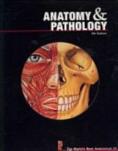 World's Best Anatomical Charts
